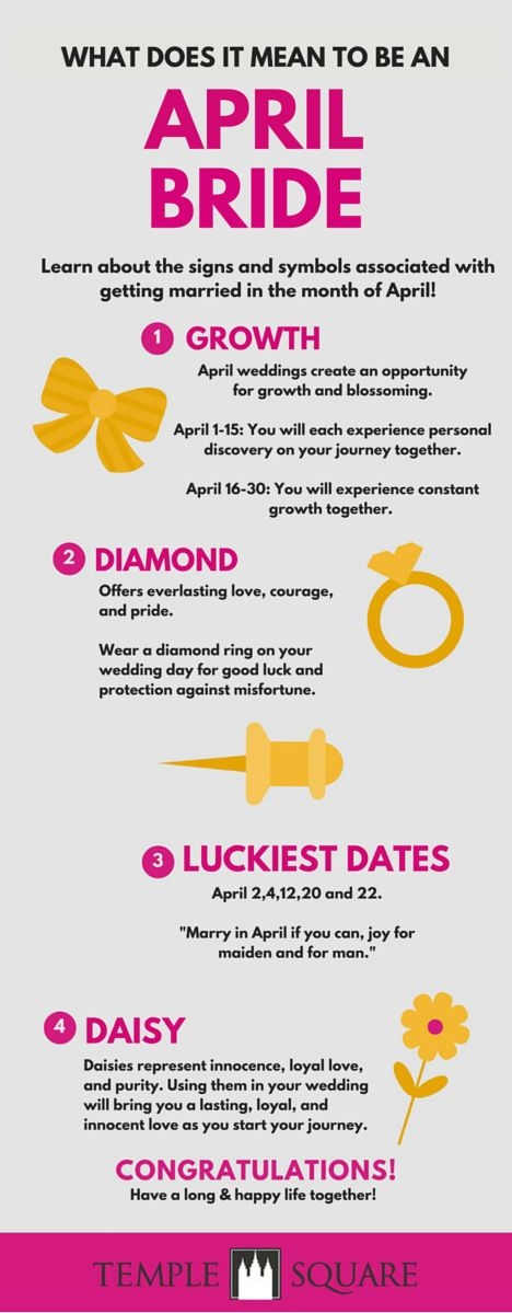 Did you know that there is a lot of positive symbolism associated with April weddings? It's the perfect month to represent growth and a new life together. Check out more symbolism here. | Wedding Planning | Spring Wedding | Spring Brides | www.templesquare.com