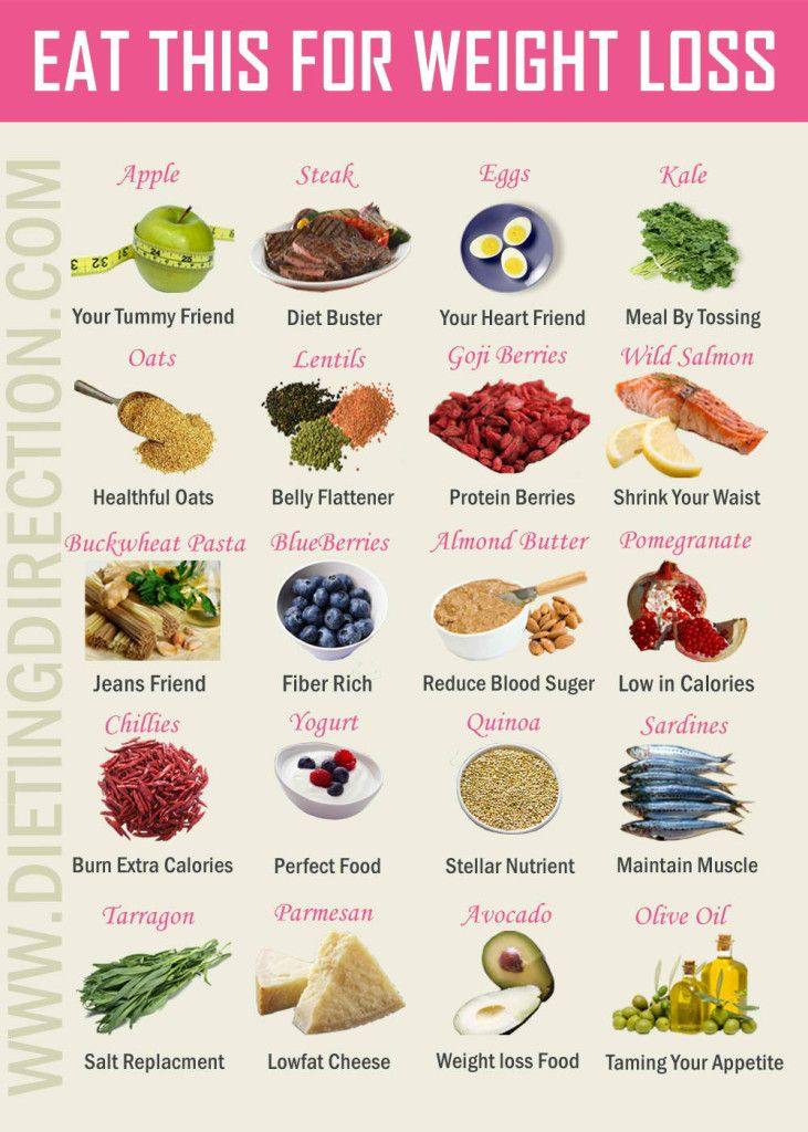 Weight Loss Food Guide Finding A List Of Healthy Foods To