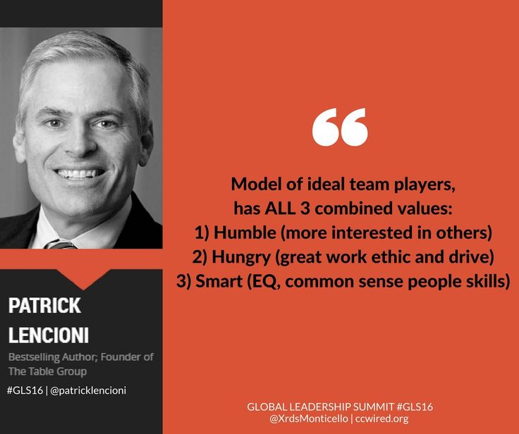 """Ideal team players have ALL THREE combined values: 1) Humble (more interested in others), 2) Hungry (great work ethic and drive), 3) Smart (EQ, common sense people skills)""  -- Patrick Lencioni #GLS16  Global Leadership Summit GLS16, Crossroads Church of Monticello, leadership quotes, inpirational quotes, teamwork"