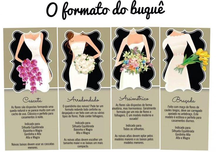 Você sabia que para cada tipo físico existe um formato ideal de bouquet? Confira qual é o formato que mais combina com você e fique ainda mais linda no seu grande dia! #bouquet #buque #casamento #noiva #noivinhasdeluxo