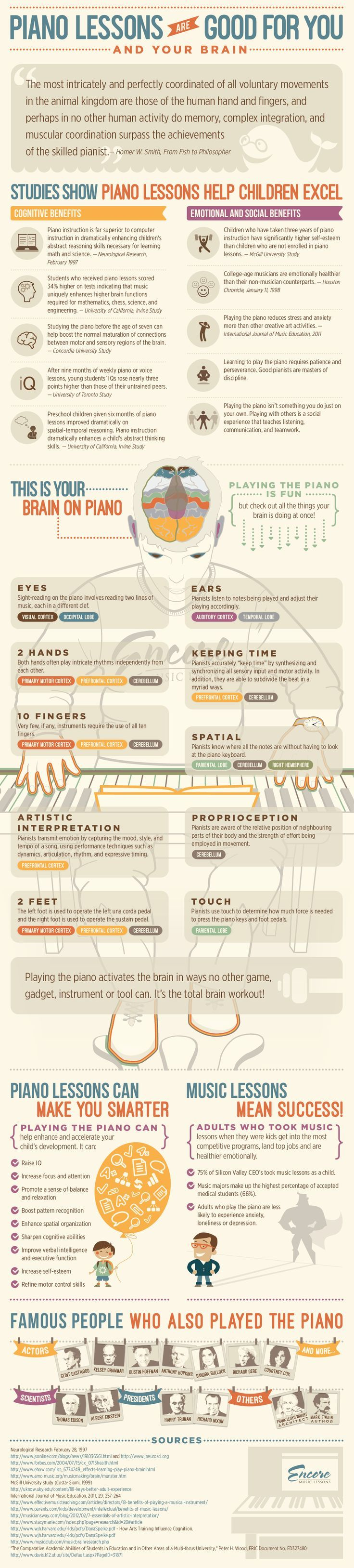 What You Really Learn When Playing Piano: