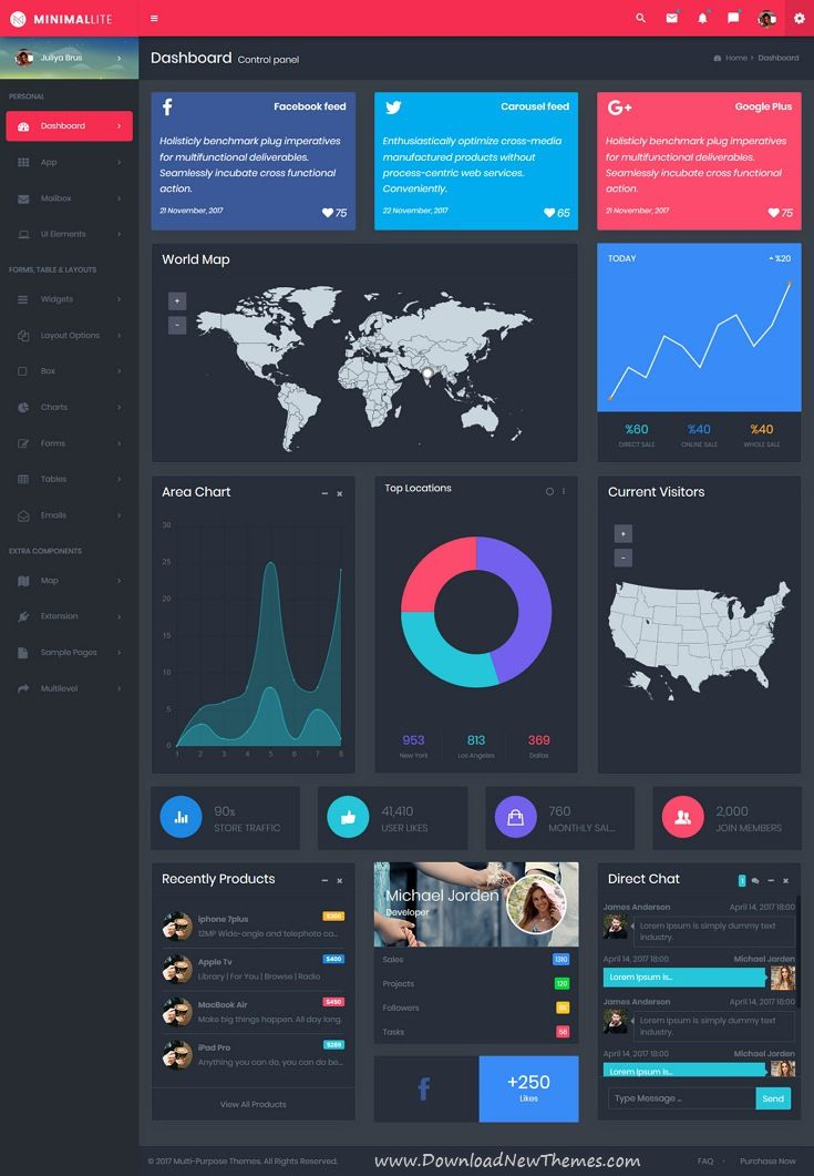 Minimal Lite is clean and modern design responsive bootstrap #dashboard #template for custom #admin panels, CMS, #CRM, SaaS, and web applications website to live preview & download click on image or Visit 👆 #uidesign