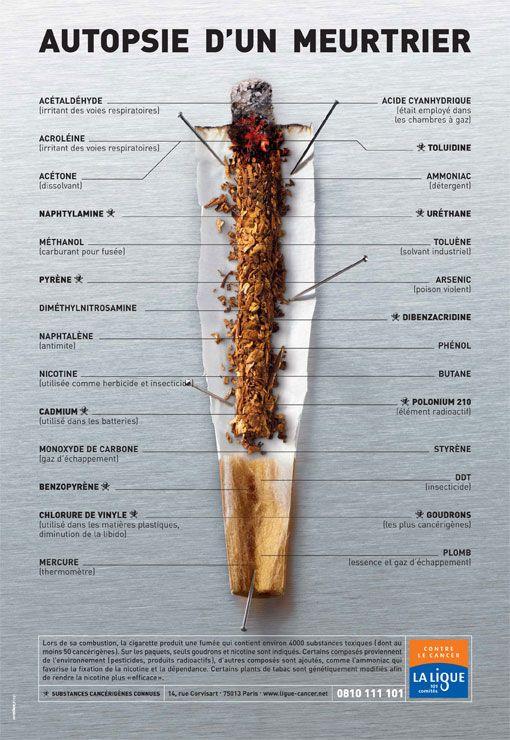 Les composants d'une cigarette conventionnelle