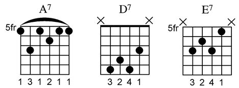 A7 D7 and E7 chords (I like the different voicing for D7