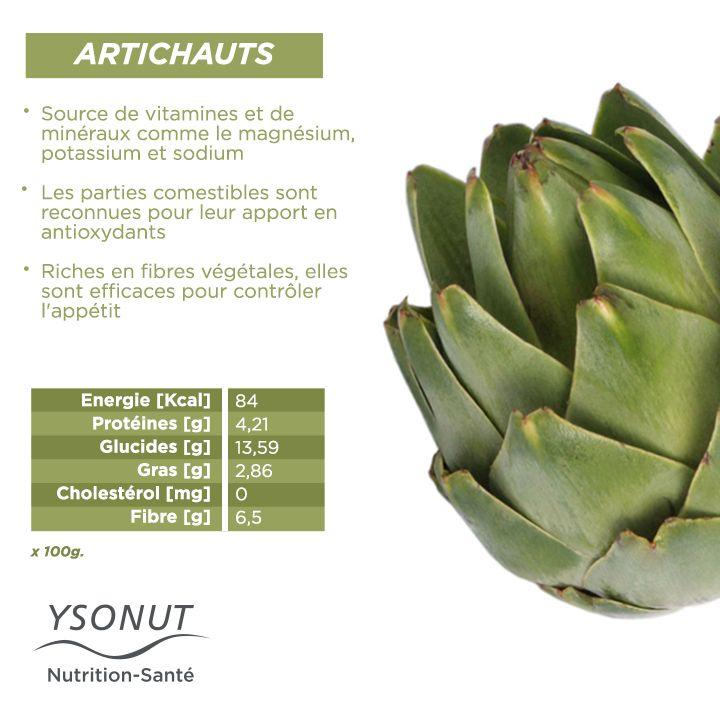 Aujourd'hui, c'est le tour des #artichauts et leurs #bienfaits. C'est l'un des #légumes qui offre le plus de possibilités pour les #cuisiner car on peut les préparer frits, grillés, bouillis etc..
