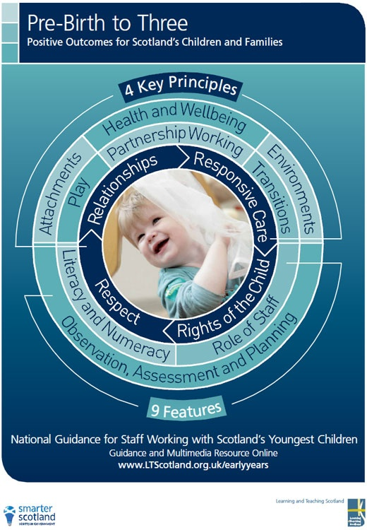 Classroom Ideas For 1 Year Olds ~ Pre birth to three find scotland s national guidance and