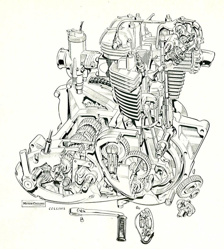 188 best motorcycle engines images on pinterest | triumph