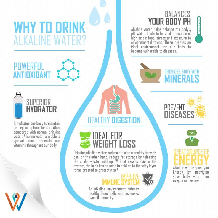 Why there's a need to drink alkaline water? It's because alkaline water is the key to a perfect health because of its many health benefits! #starwellnesssg #betterliving #healthyliving #alkalinewater