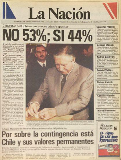 6 de octubre de 1988, con el resultado del plebiscito La Nación