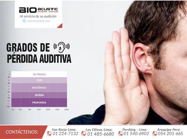 Audifonos para Sordera: Grados de Pérdida Auditiva