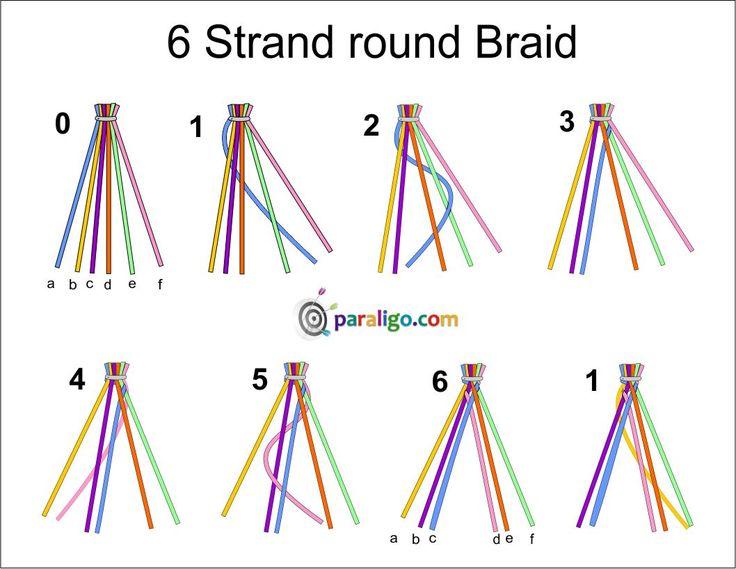 6 Strand Round Braid
