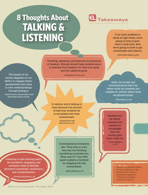 Educational Leadership:Talking and Listening:EL Takeaways