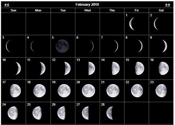 New Full Moon Phases For February 2019 Calendar Month Full Moon