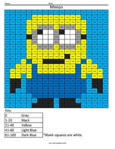 Minion- Practice Multiplication Answer Key