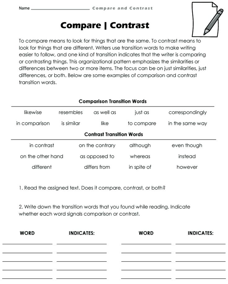 Pin On Graphic Organisers