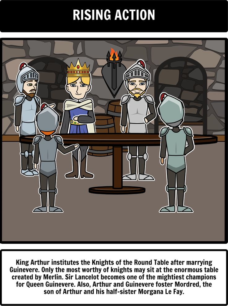 an analysis of the plot in the legend of king arthur Arthurian legend tells the fictional story of king arthur's reign in british royalty it is a story filled with love, romance, and betrayal learn.