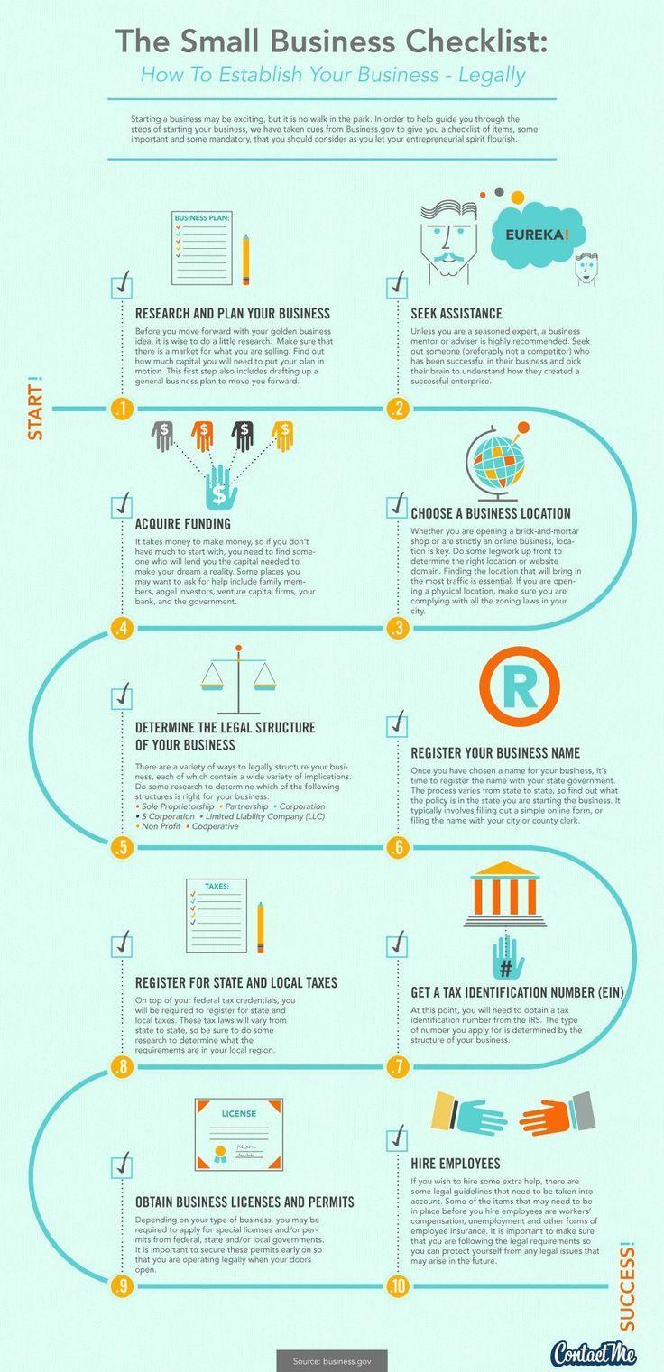 Small Business Checklist - Infographic #SEOChecklist