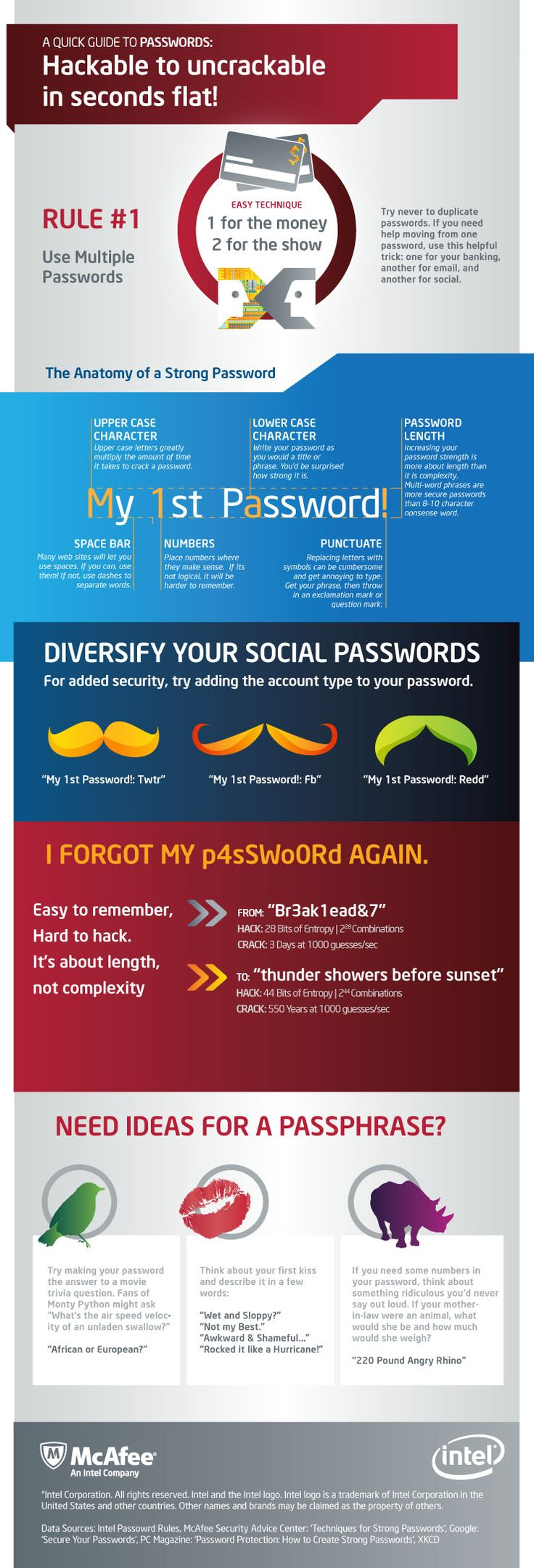 Changed My Password Infographic. Great tips and ideas for those who are not password-savvy! #passwords #security