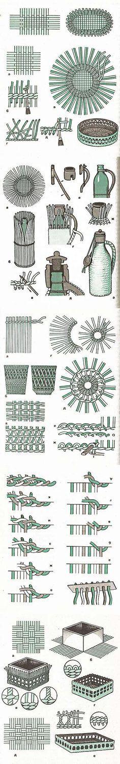 Ещё техники и виды плетения для газетных трубочек.. Обсуждение на LiveInte   Плетение из газет