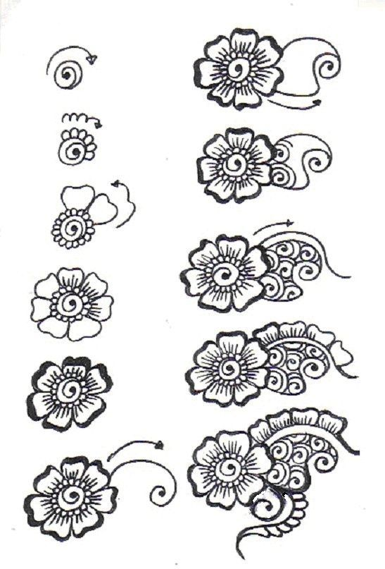 Mehndi Patterns Tes : Best images about zentangle step by on pinterest
