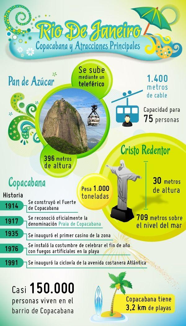 Conozca esta ciudad sumamente atractiva para el turismo. Elija hoy su hotel en Rio de Janeiro