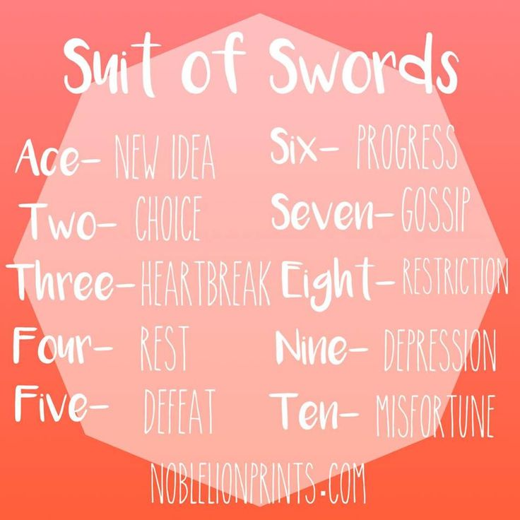 Suit of Swords Quick Reference   Visit http://www.noblelionprints.com for more tarot tips!