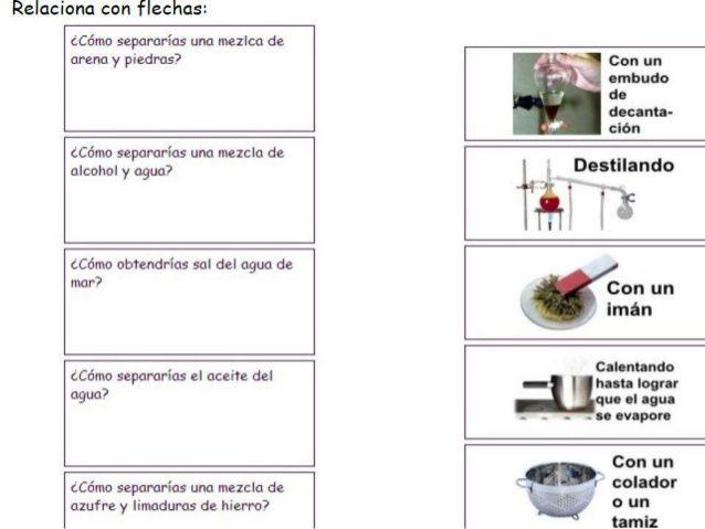 Ejercicios De Separacion De Mezclas Y Clasificacion Separacion De Mezclas Ensenanza De Quimica Experimentos De Biologia