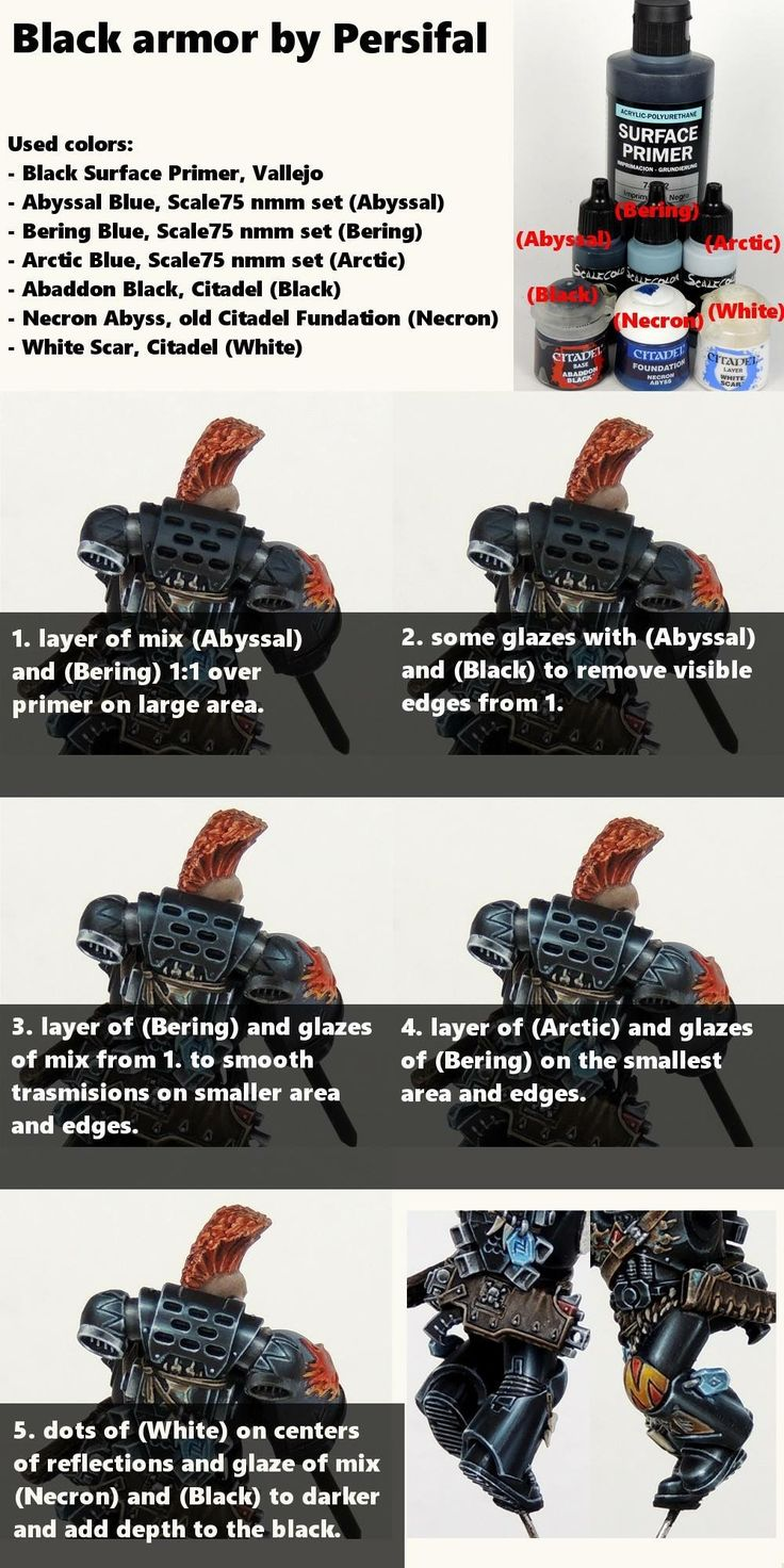 Painting miniatures color master primer - How To Painting Tutorial Gallery