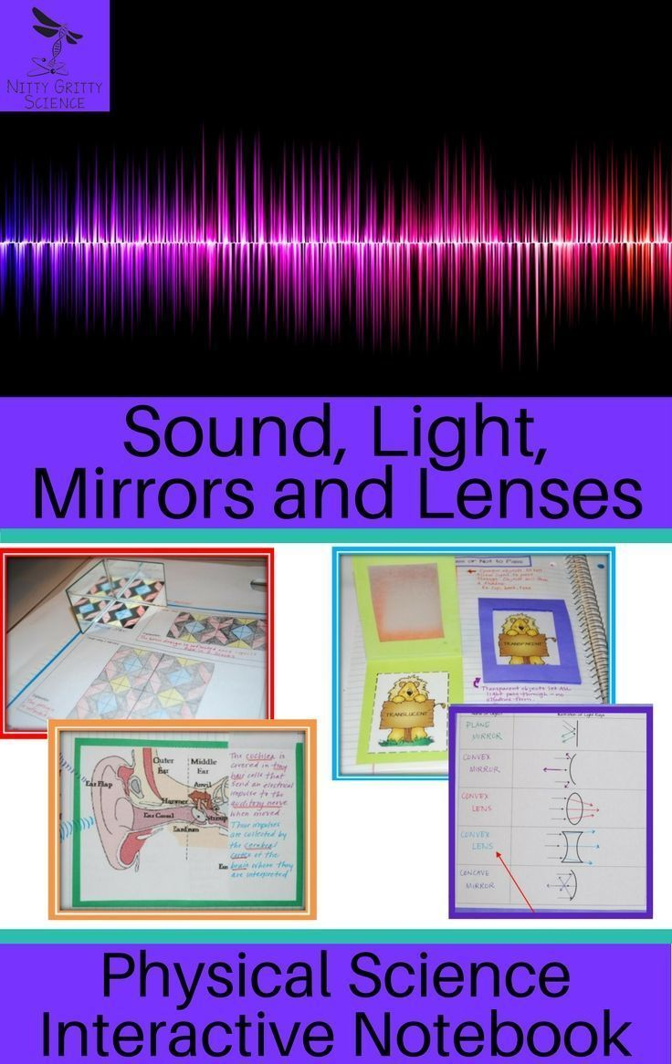 Sound, Light, Mirrors and Lenses: Physical Science