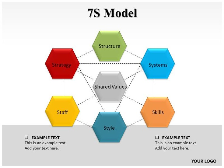 The 8 Best Ppt Images On Pinterest Ppt Template Role Models And