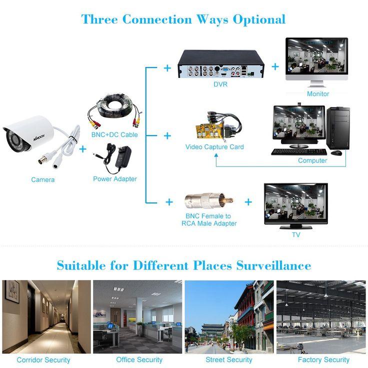 ntsc KKmoon 700TVL Bullet CCTV Security Camera Waterproof IR-CUT - Tomtop.com