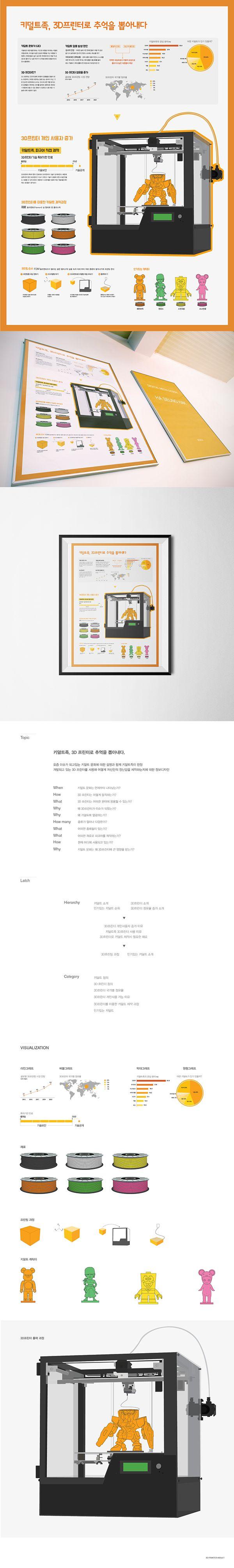 Ha Seunghak│ Information Design 2015│ Major in Digital Media Design │#hicoda │hicoda.hongik.ac.kr