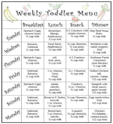 Use this toddler menu to help plan your week.