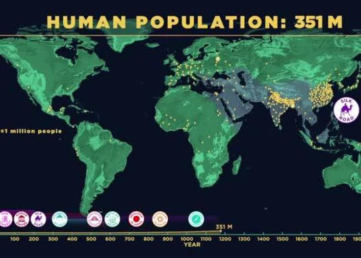 """WATCH THIS NEXT TIME SOMEONE COMES SELLING """"CHANGE"""" OR FANTASIZING THAT HUMANS HAVE LITTLE TO DO WITH CLIMATE INSTABILITY?  There are a lot of human beings on this planet. Present headcount? Approximately 7.4 billion homo sapiens, trending toward more than 11 billion by 2100 ... THIS MUCH OF ANYTHING IS DESTABILIZING TO MANY SYSTEMS? :'("""