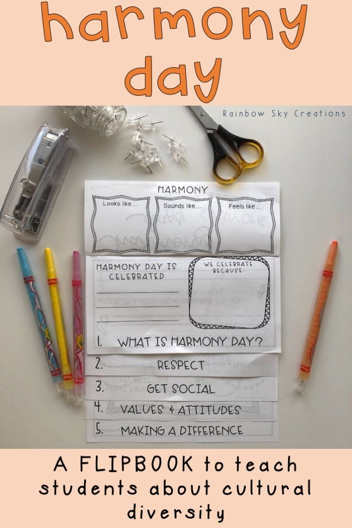 Use this Harmony Day flipbook activity for kids to teach them 'everyone belongs' in Australia. This printable is a fun way for students to learn about tolerance and cultural diversity & is a great alternative to crafts or worksheets. Use this template or flipchart to complement lessons about Harmony Day & International Day for the Elimination of Racial Discrimination. Click the link to see full more details {Year 3, Year 4, Year 5, Year 6, Grade 3, Grade 4, Grade 5, Grade 6} #rainbowskyc