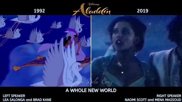Park Art|My WordPress Blog_Aladdin Full Movie Free Youtube