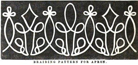 1858.  Arthur's Illustrated Home Magazine, Volumes 11-12.  Braiding pattern for apron.