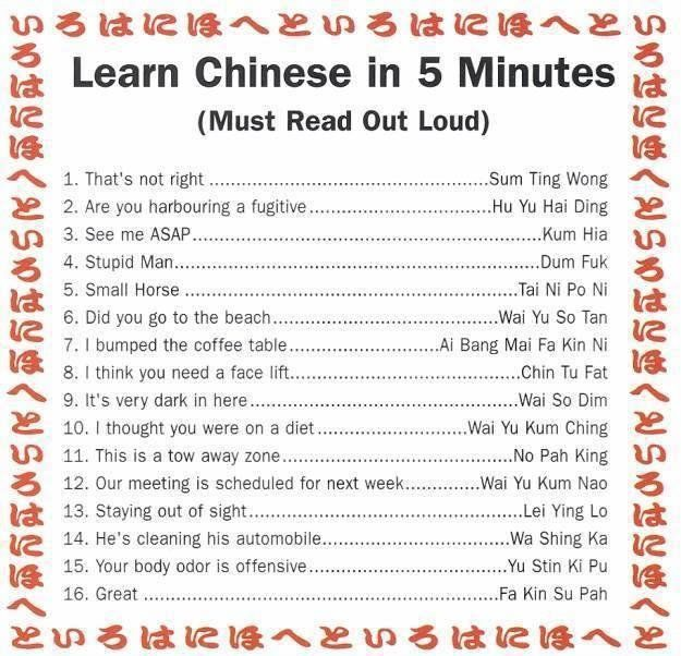 Learn Chinese and Speak Mandarin - Free download and ...