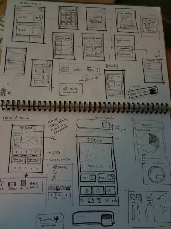 Photo on Jeni Rodger - Mobile Designer and Illustrator: Doodling...
