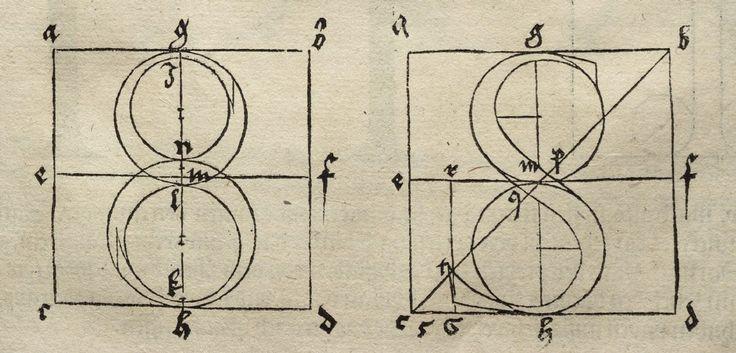 Albrecht Dürer - Underweysung der Messung. S
