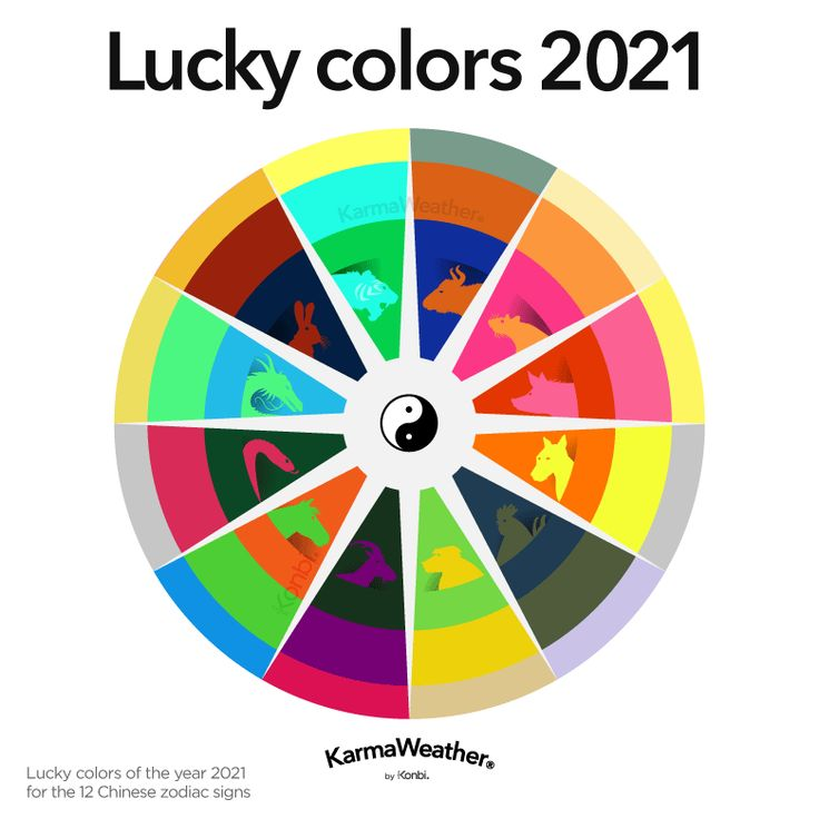lucky feng shui colors for 2021 year of the ox in 2020 on house colors for 2021 id=38189