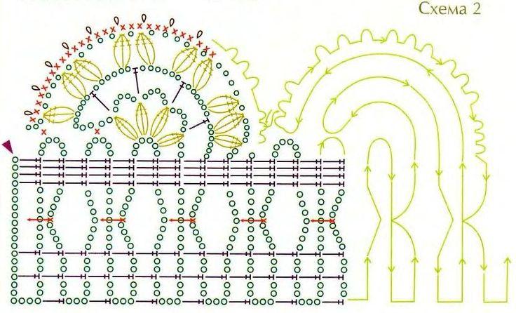 Copertina arancio schema 2 Tanti modelli di copertine all'uncinetto per i più piccoli. Clicca sula foto per gli schemi.