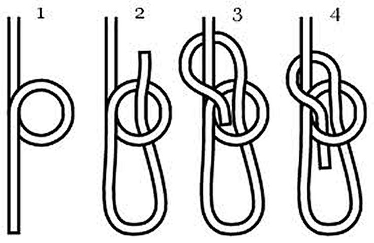 LPT: The bowline knot may be the most useful knot, because it it secure and can be tied and untied easily. You can do it in 4 simple steps.