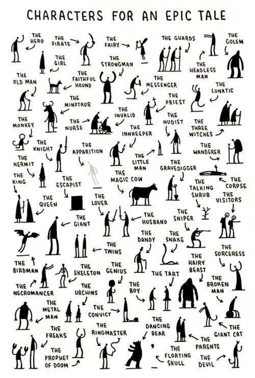 ruineshumaines:    Tom Gauld | On Tumblr.