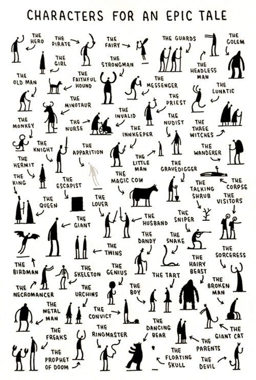 Challenge... write a story with every single one of these characters (would it be epic or just weird?)
