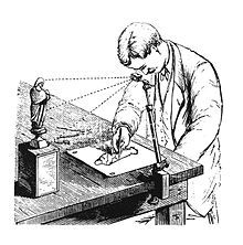 The camera lucida performs an optical superimposition of the subject being viewed upon the surface upon which the artist is drawing. The artist sees both scene and drawing surface simultaneously, as in a photographic double exposure. This allows the artist to duplicate key points of the scene on the drawing surface, thus aiding in the accurate rendering of perspective.