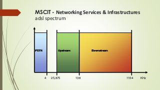 Brief desciption of telecom network basics for non technical people