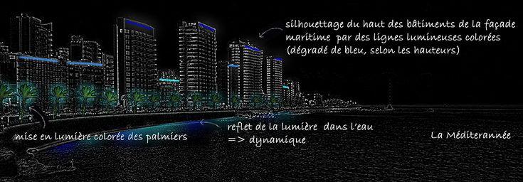Concept de la mise en lumière de la façade maritime, Beyrouth, Liban - Thèse Mastère spécialisé Eclairage Urbain - INSA de Lyon © Nour Moussawi