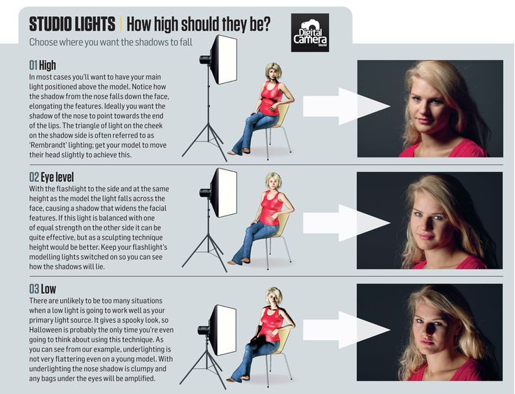 Studio lights; How high should they be?