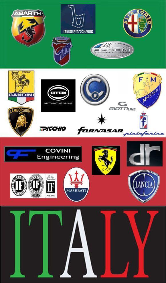 Italian Car Logos Italian Sports Car Logos Tourism Guides - Cars sign and names